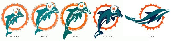 evolution of the dolphins logo