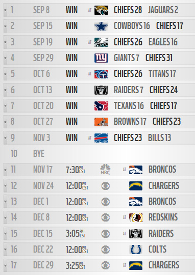 chiefs sked