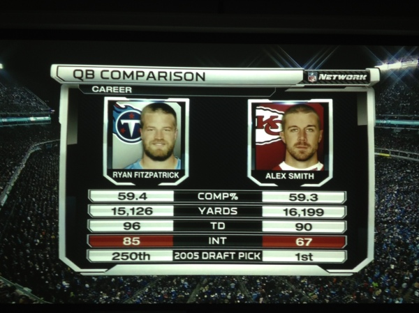 fitzpatrick&alexmsith nflnetwork graphic
